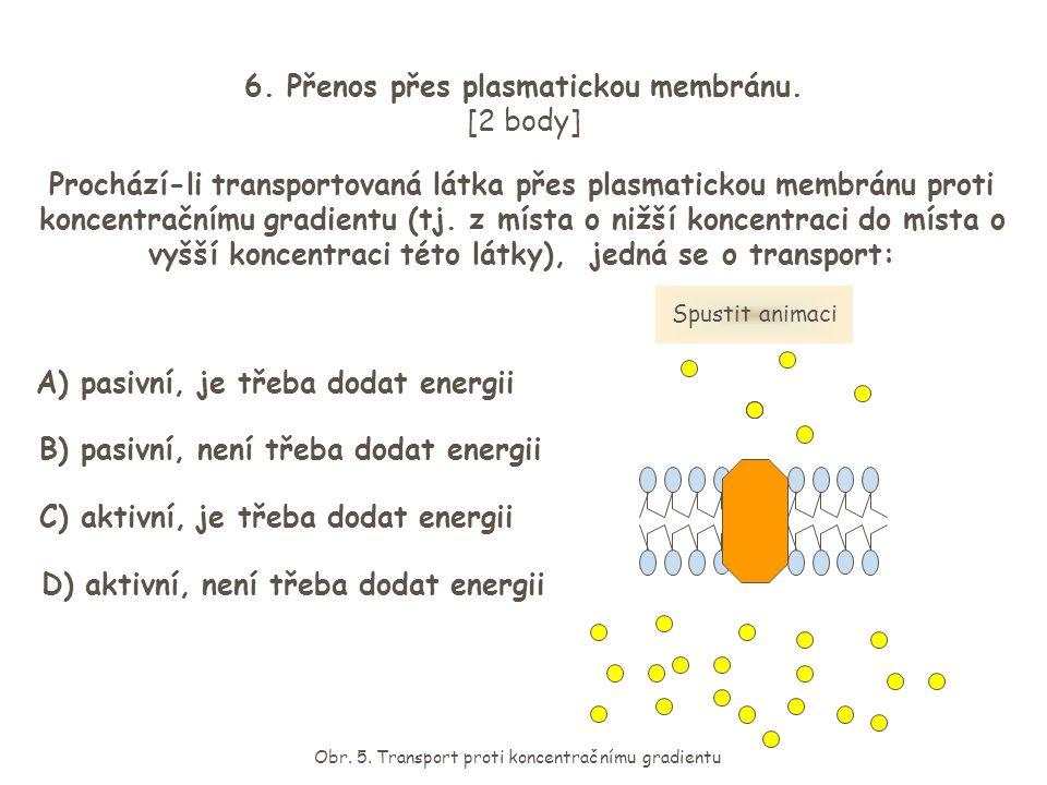 6. Přenos přes plasmatickou membránu. [2 body]